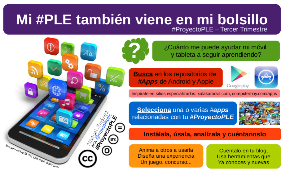 #ProyectoPLE meets BYOD